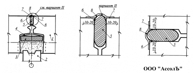 Герметизация стыка труб канализации