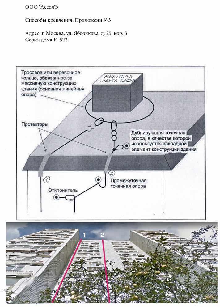 Герметизация швов в бетонных блоках