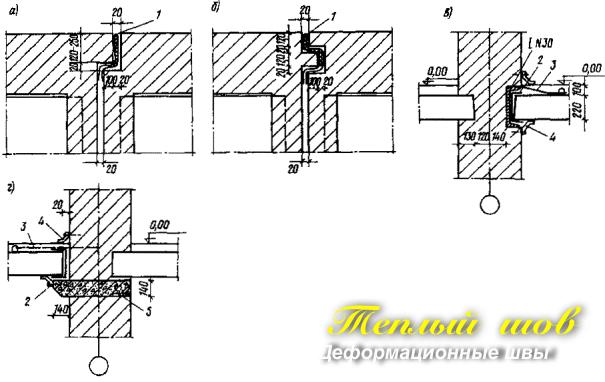 Утепление панельных стен внутри монтажной пеной