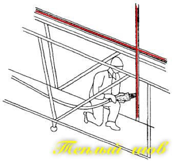 Мастика тиоколовая строительного назначения кб 0 5 казань битумная мастика стройка