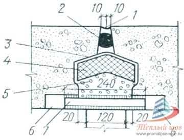Материалы для герметизация швов оконных проемов