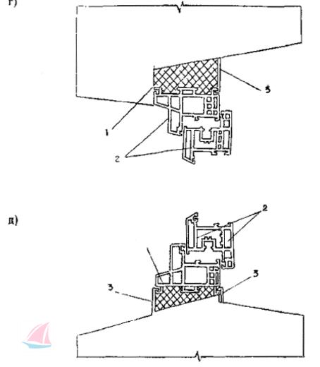 Узлы установки пластмассовых оконных блоков