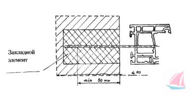 узел монтажного крепления строительным шурупом