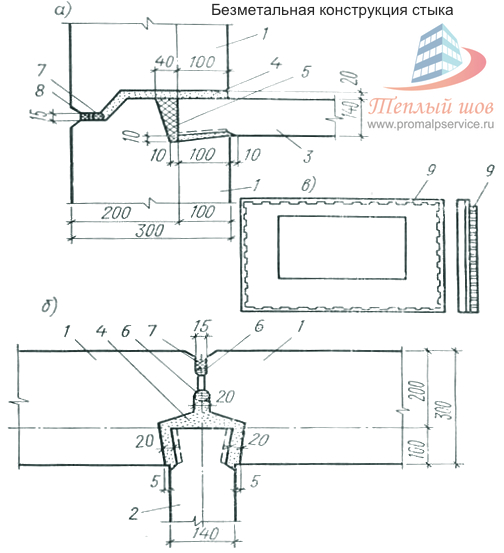 Заполнение вертикальных швов стеновых панелей цементным раствором керамзитобетон для стяжки пола пропорции