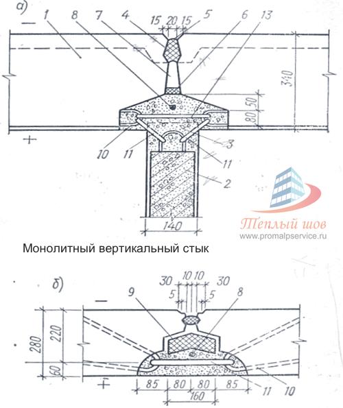 заполнение вертикальных швов стеновых панелей цементным раствором
